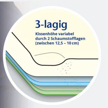 CPAP Kissen High Profile Standard