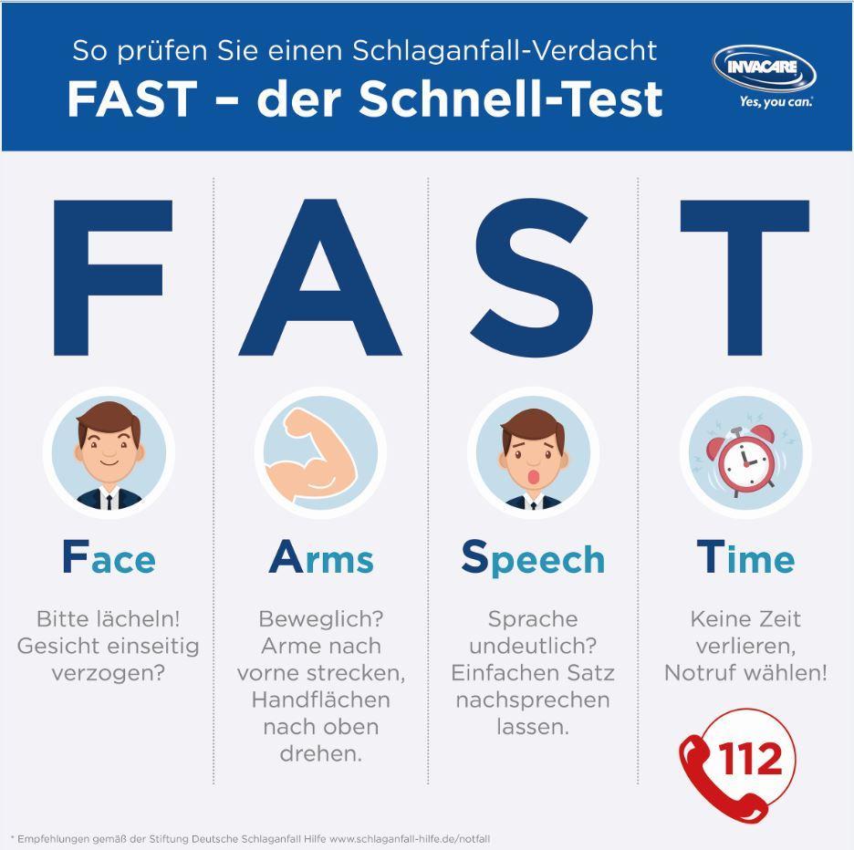 Schlaganfall Schnell test FAST